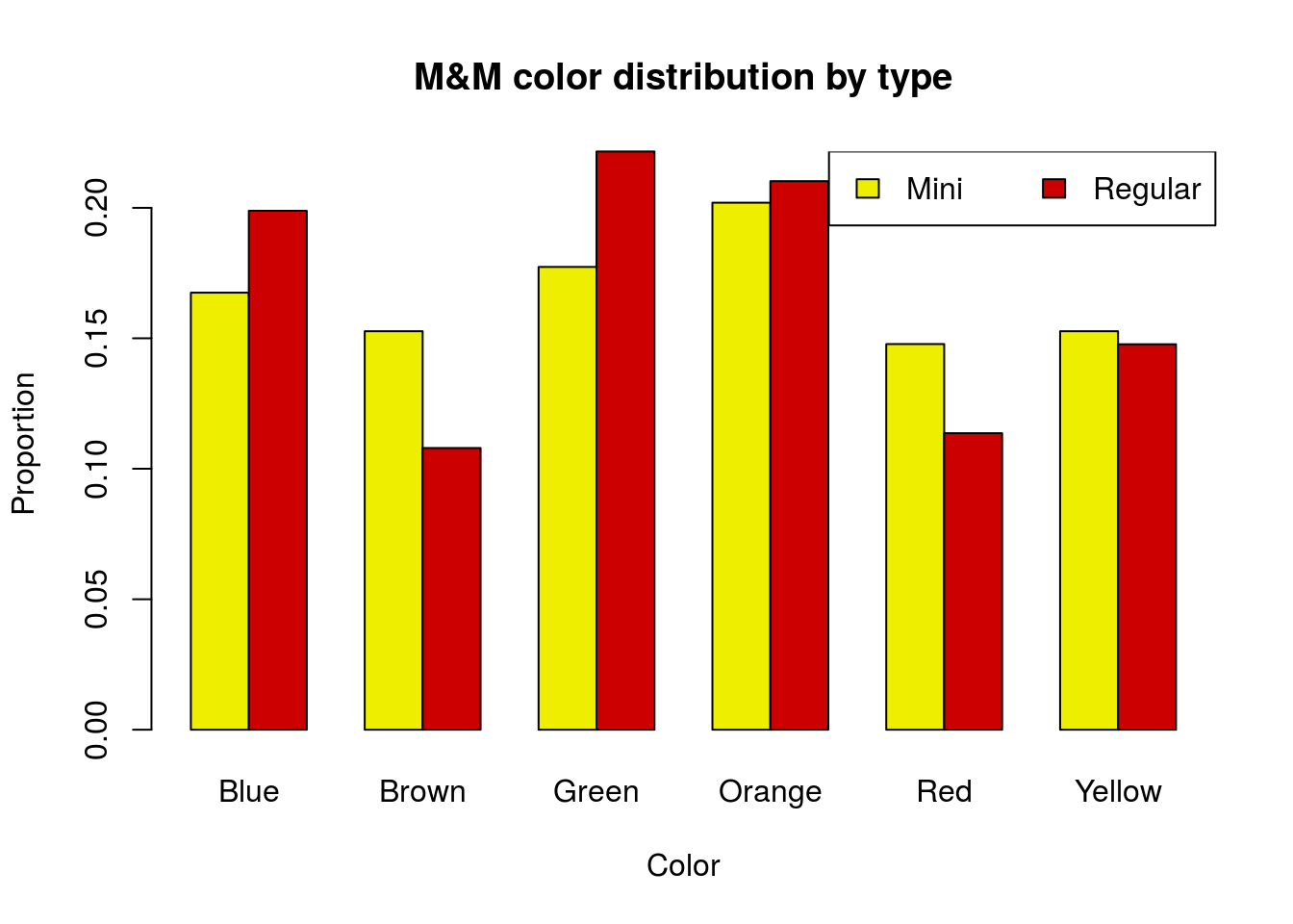 Modern Associate Numbers With Colors Image Collection - Coloring ...